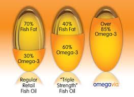 fish oil pill regime
