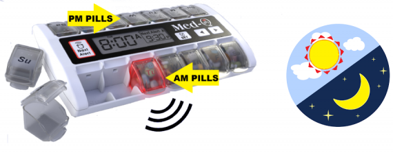 Automatic Pill Dispenser With Alarms
