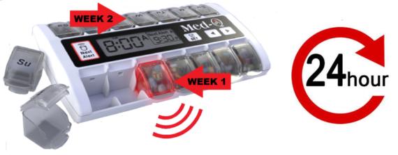 Smart Pill Box