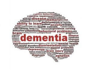 risk of developing dementia