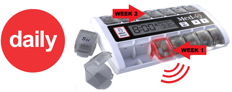 smart medication box with alarms