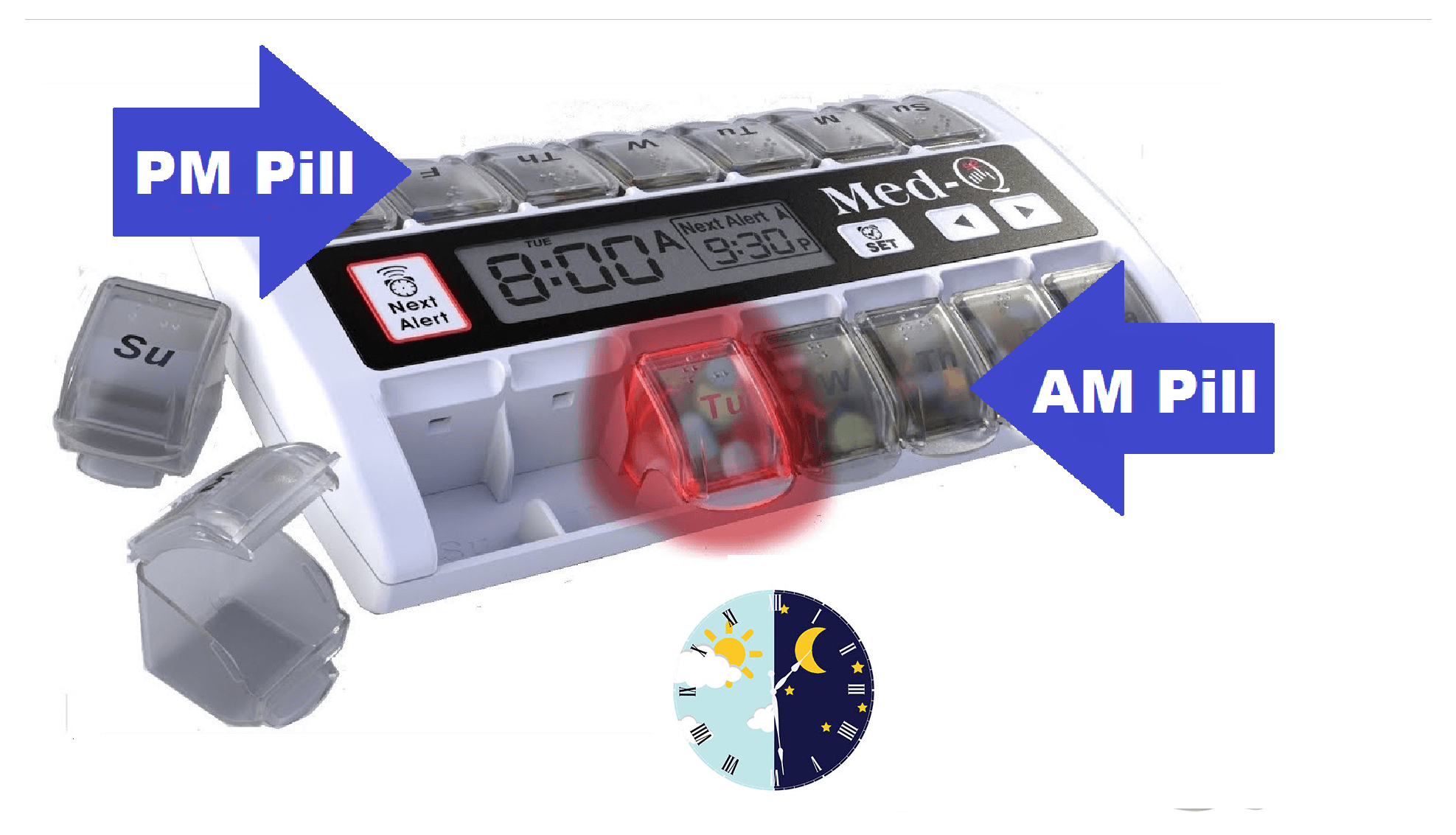 electronic pill box with alarms