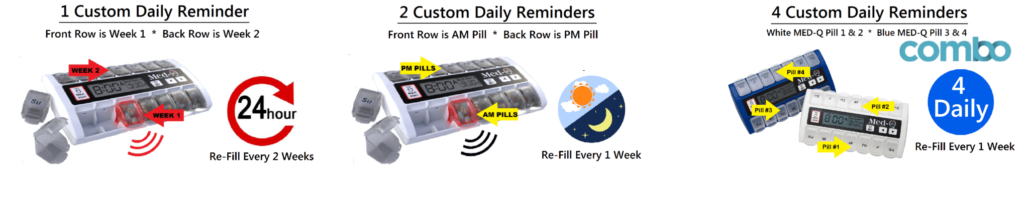 Automatic pill dispenser for Alzheimer's patients and other tips