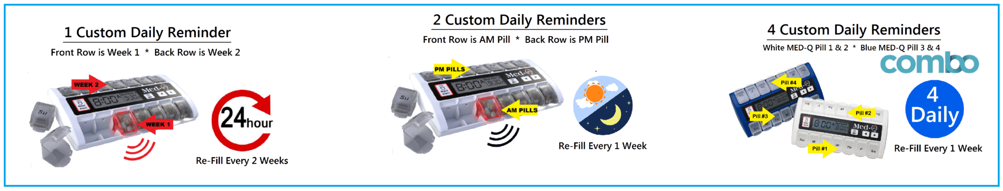 Best electronic medication reminder