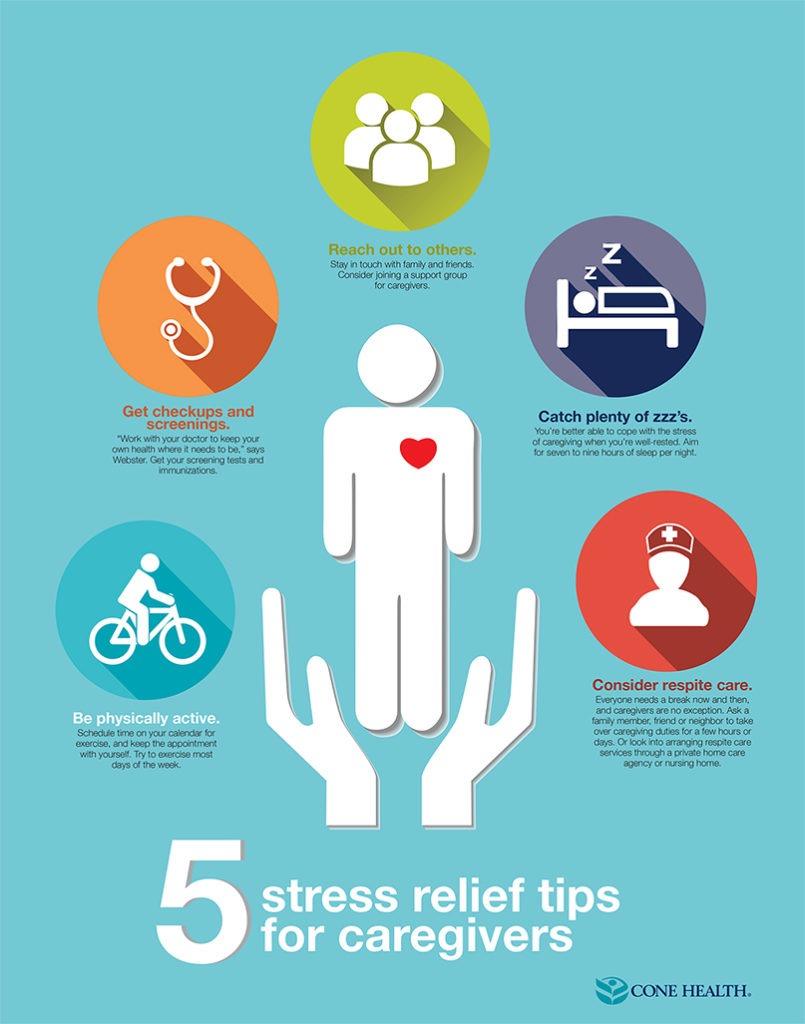 Caregiving Burnout