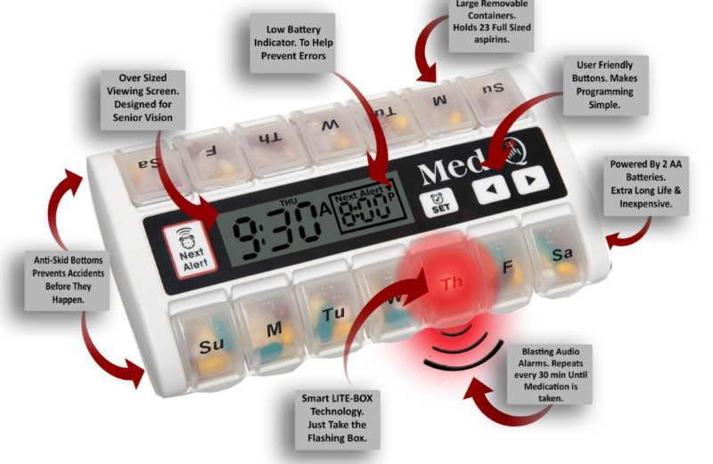 Med-Q Smart pill Box