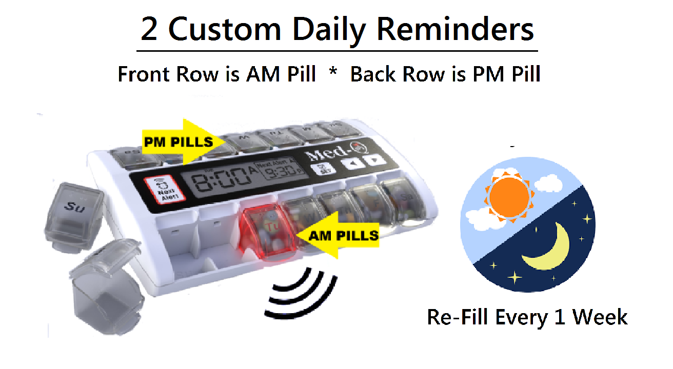 Smart Pill Dispenser Alarm Timer