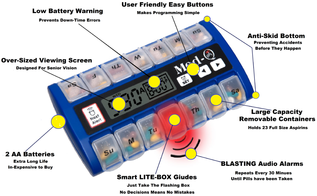 Med-Q automatic pill organizer for Alzheimer's patients